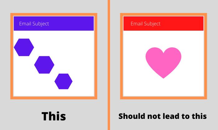 Houd e-mailafbeeldingen consistent