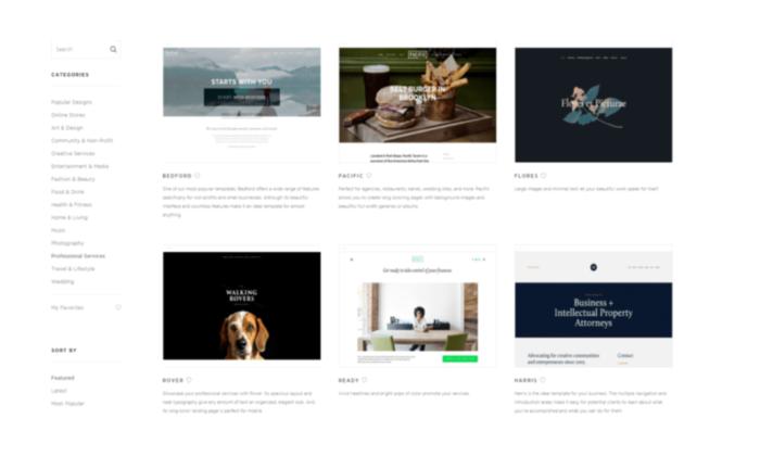 The Best Blogging Platforms (In-Depth Review) 4