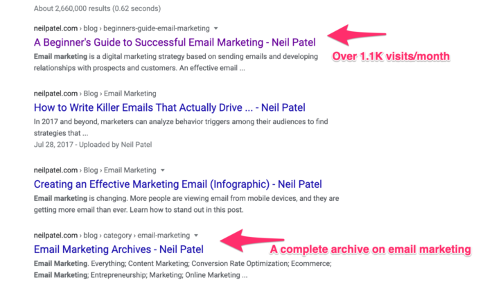 Email Marketing Consulting 4