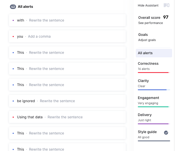 AI seo example grammarly