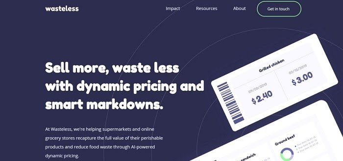 Deadstock products for e commerce Wasteless tool