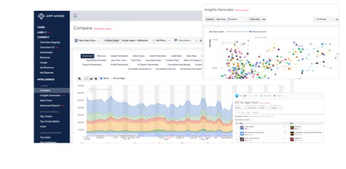 Mobile app analytics Screenshot of App Annie dashboard