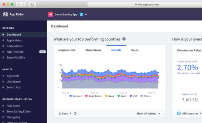 Mobile app analytics screenshot app radar dashboard
