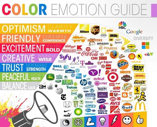 راهنمای احساسات رنگ تجاری با نام تجاری