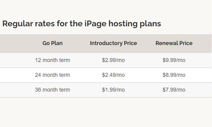 cheap web hosting plan