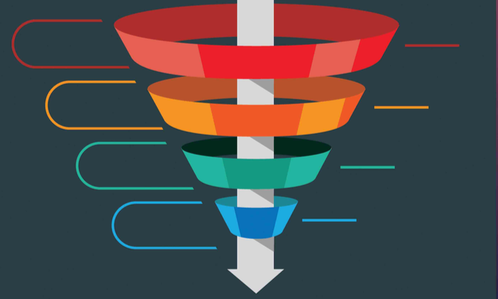 A Straight-Forward Guide to Funnel Optimization