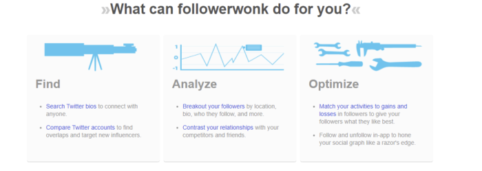 digital marketing tool follower wonk