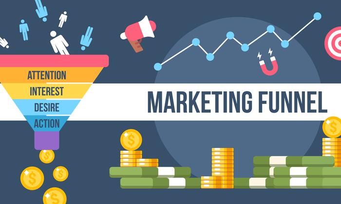 ¿Qué es un embudo de marketing y por qué es importante?