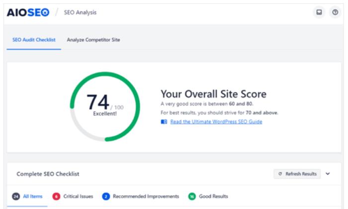 AIOSEO score wordpress security plugin