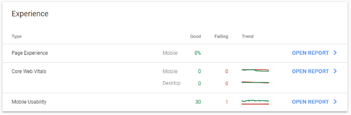 SEO marketing - google search console