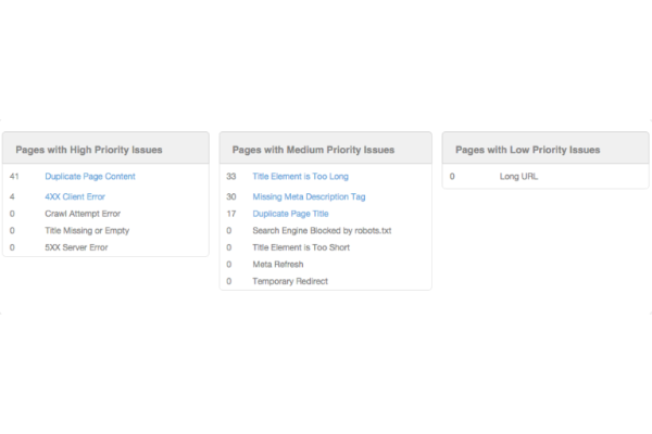 duplicate content and broken link errors for seo marketing