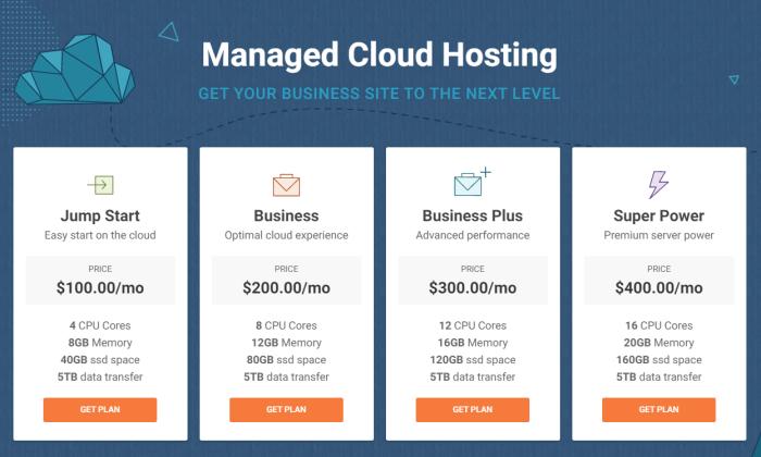 siteground cloudprice web hosting