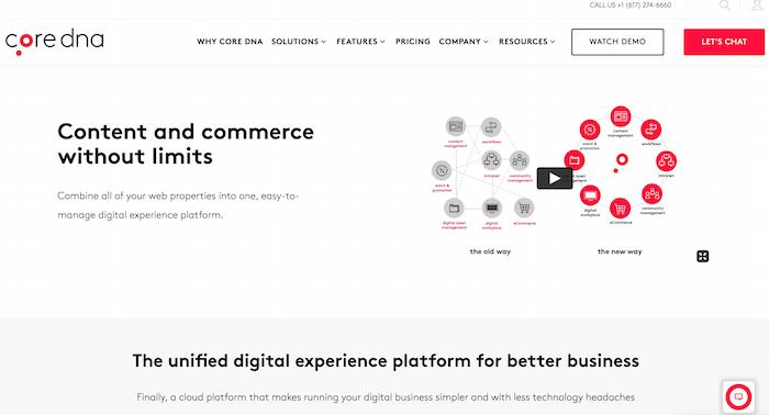 Examples of Digital Experience Platform Tools - Core dna