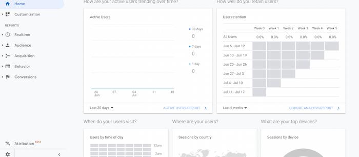 رابط Google Analytics