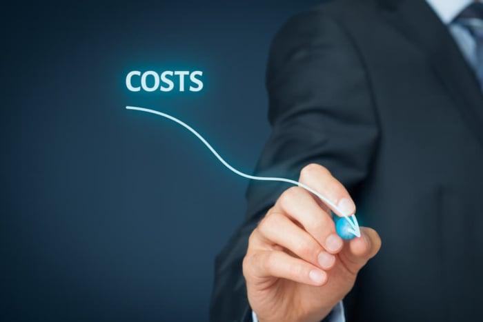 landing page: reduzir o custo de aquisição de clientes