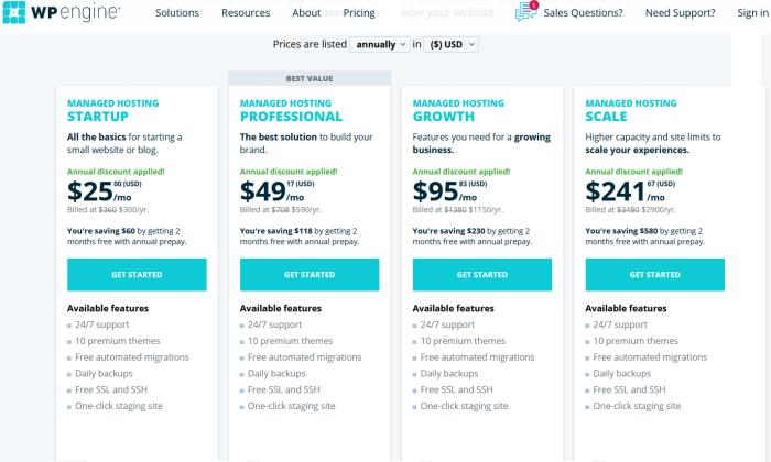 WP Engine pricing for Best WordPress Web Hosting