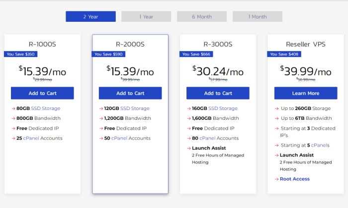 InMotion Hosting pricing page for Best Reseller Hosting
