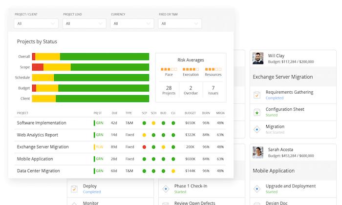 Mavenlink interface for Best Agile Project Management Software