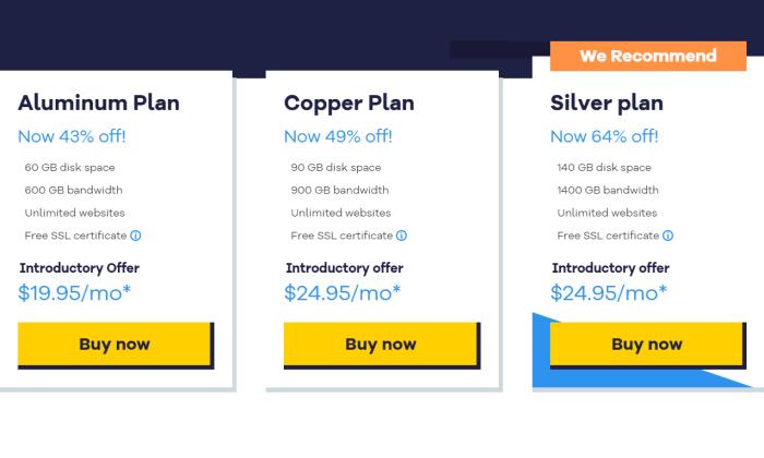 HostGator pricing for Best Reseller Hosting