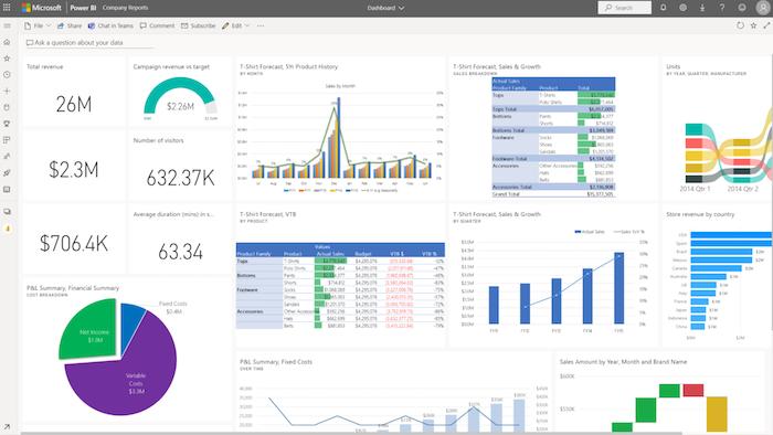 گزارش تجزیه و تحلیل Microsoft Power BI