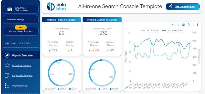 seo spreadsheet search console google data studio