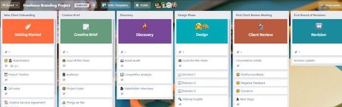 Trello design template for ad planning
