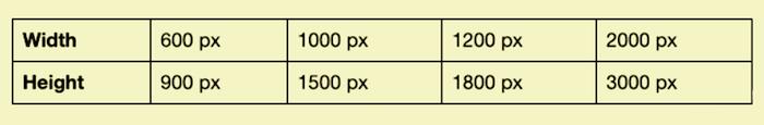 table of optional Pinterest image sizes