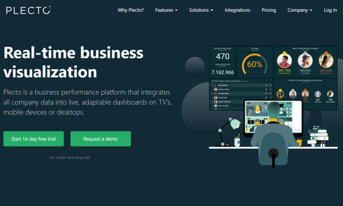 Plecto homepage for Best Data Visualization Tools