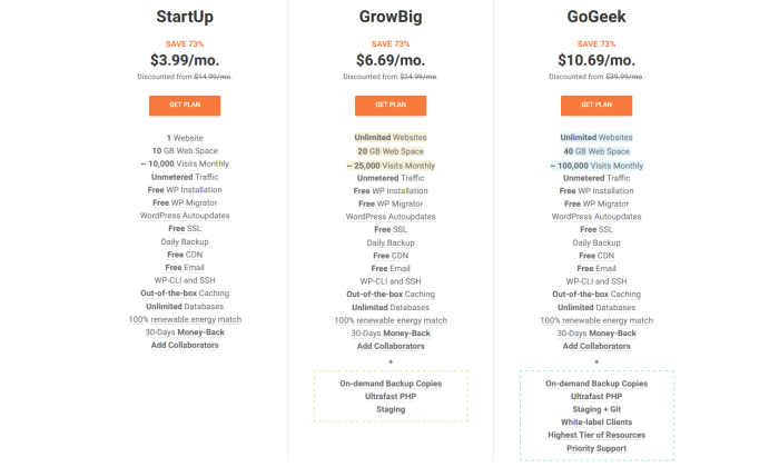 SiteGround pricing page for Best Web Hosting Services