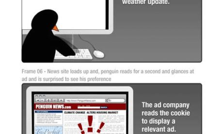 Behind the Scenes of Behavioral Advertising
