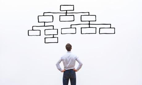 Mapa Mental: O Que É e Como Fazer Para Se Organizar