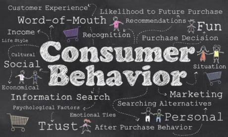 Comportamento do Consumidor: O Que É e Fatores Que o Influenciam