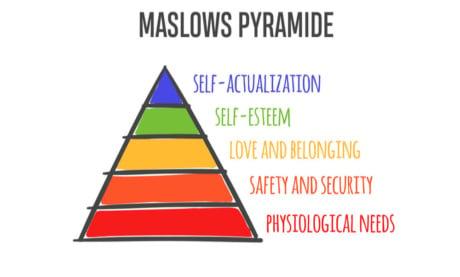 Pirâmide de Maslow: O Que é, Quais as Necessidades e Onde Aplicar