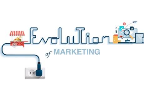 Evolução do Marketing: Veja a Origem e Fases Que o Marketing Passou