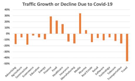 Qué Significa el Coronavirus (COVID-19) Para Los Marketers