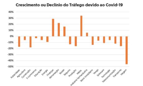 O Que o Coronavírus (COVID-19) Significa Para os Profissionais de Marketing