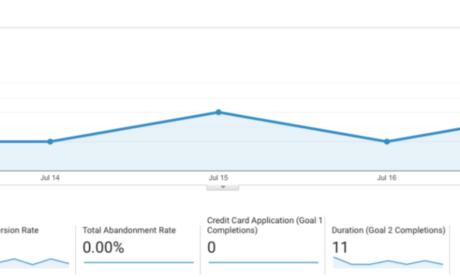 15 Google Analytics Tips to Speed Up Your Website Data Analysis & Optimization
